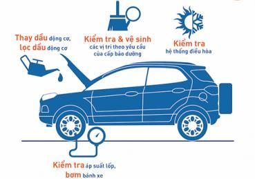 DỊCH VỤ CAR CARE